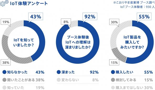koriyama_infographics
