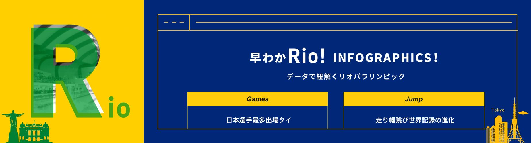 media_rio