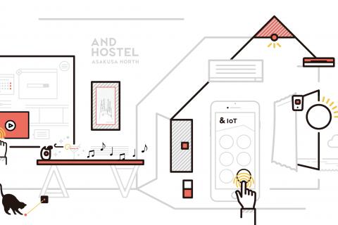 日本初のスマートホステル「&AND HOSTEL」が宿泊客から収集するIoT製品の利用・調査データをフィードバックするマーケティング機能を強化